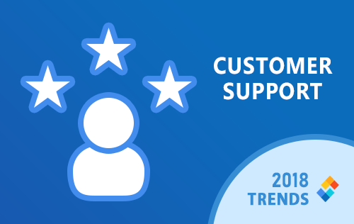 Trends to Improve Customer Service Experience