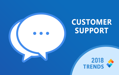 Deliver the Best Quality Customer Service using these New Innovations