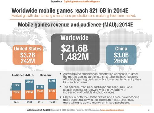中国向けゲーム開発中の方必見!  中国レンレンゲームに聞くパートナー選定時のポイントと中国モバイルゲーム市場の今