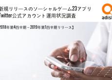 新規リリースのソーシャルゲーム 23アプリ Twitter公式アカウント運用状況調査