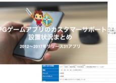 RPGゲーム 2012~2017年リリース31アプリ カスタマーサポート設置状況
