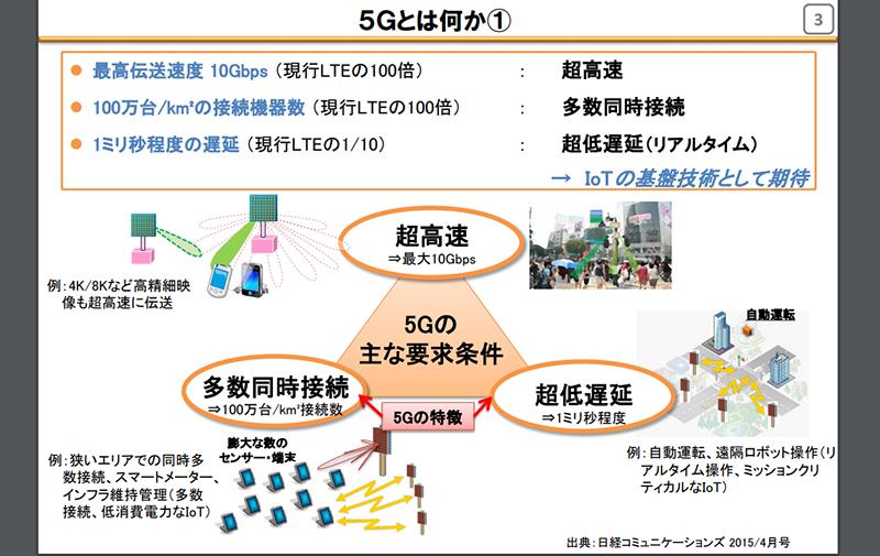 総務省が報告した5Gの基本概念(総務省 2020年の5G実現に向けた取組より)